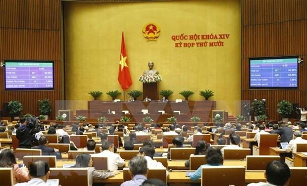 Parlamento de Vietnam aprueba resolucion sobre el plan de desarrollo socioeconomico 2021 hinh anh 1