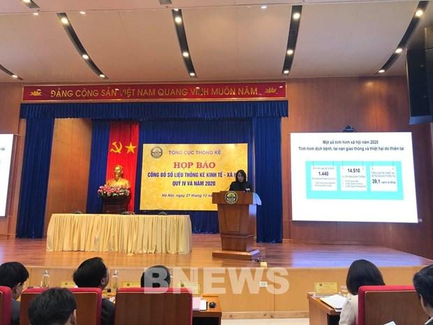 2020, ano exitoso en control de la inflacion en Vietnam hinh anh 1