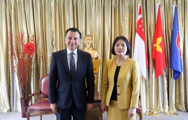 Robustecen Vietnam y Jordania cooperacion en inversion y comercio hinh anh 1