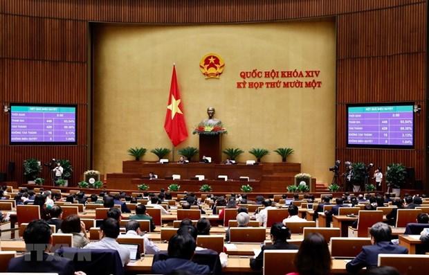 Parlamento de Vietnam considera asuntos importantes sobre personal hinh anh 1