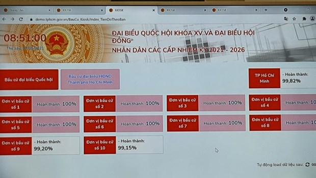 Ciudad Ho Chi Minh pone en funcionamiento prueba piloto de software electoral hinh anh 1