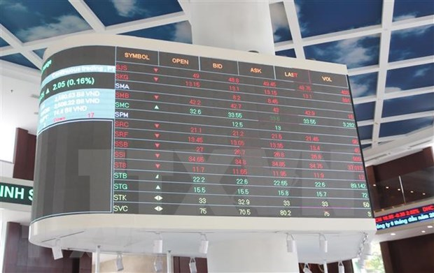 Mercado de valores de Vietnam atrae atencion de inversores extranjeros hinh anh 1