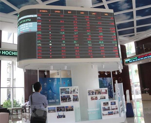 Maybank Kim Eng destaca la recuperacion economica de Vietnam hinh anh 1