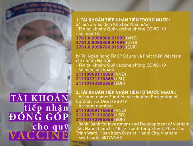 En alza fondo de vacunas contra el COVID-19 en Vietnam hinh anh 1