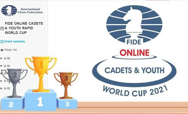 Siete vietnamitas clasifican a ronda final de Campeonato Mundial Juvenil de Ajedrez Rapido hinh anh 1