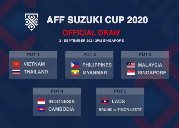 Vietnam entre los cabezas de serie de la AFF Suzuki Cup 2020 hinh anh 1