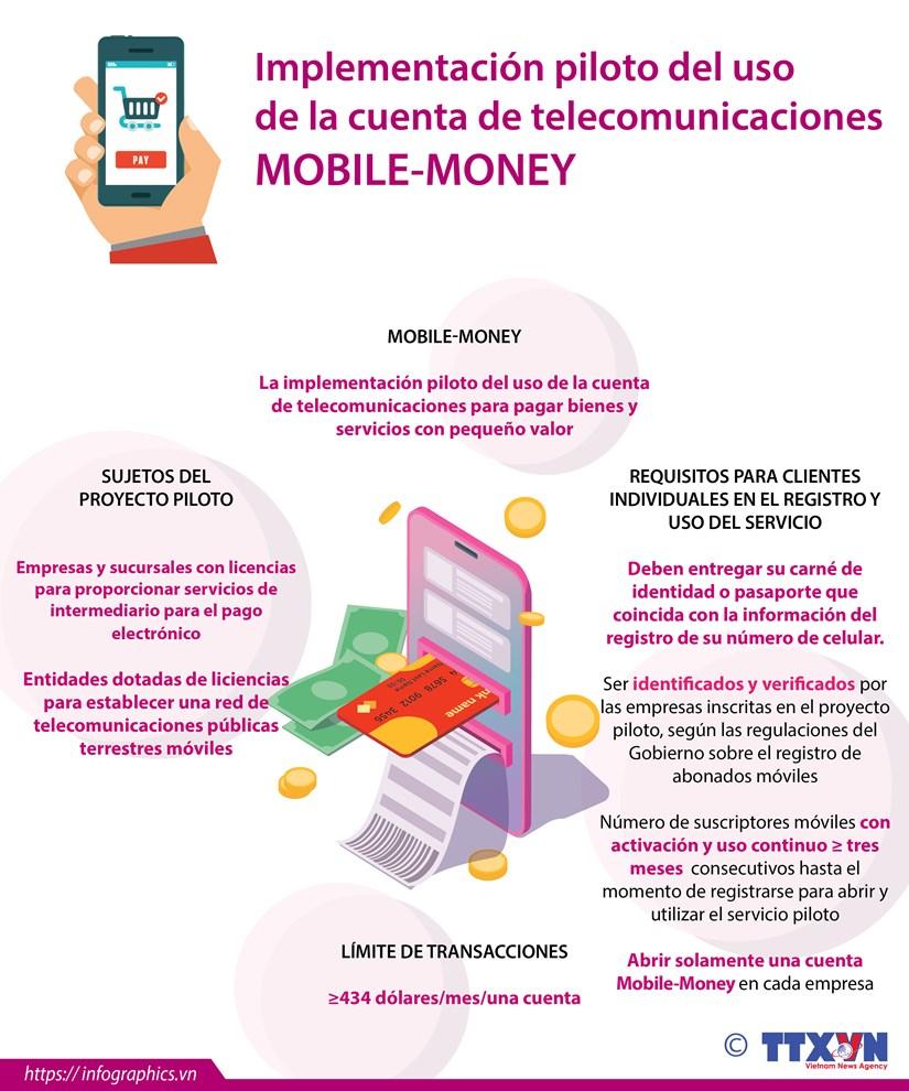 La implementacion piloto del uso de la cuenta de telecomunicaciones para pagar bienes y servicios con pequeno valor hinh anh 1