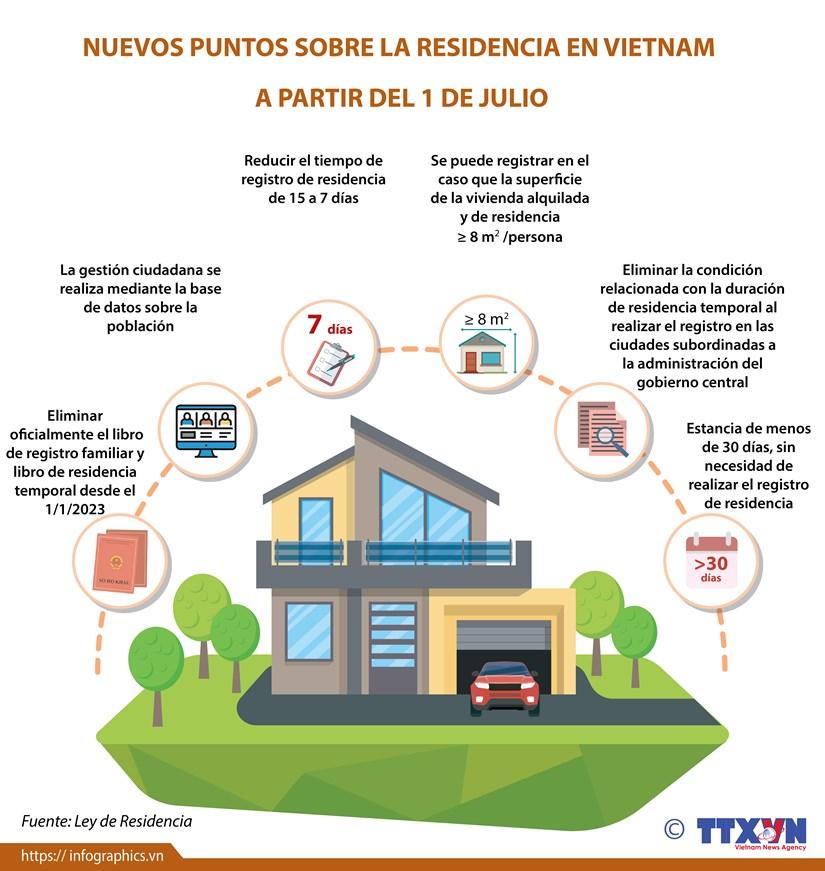 Nuevos puntos sobre la residencia en Vietnam a partir del 1 de julio hinh anh 1