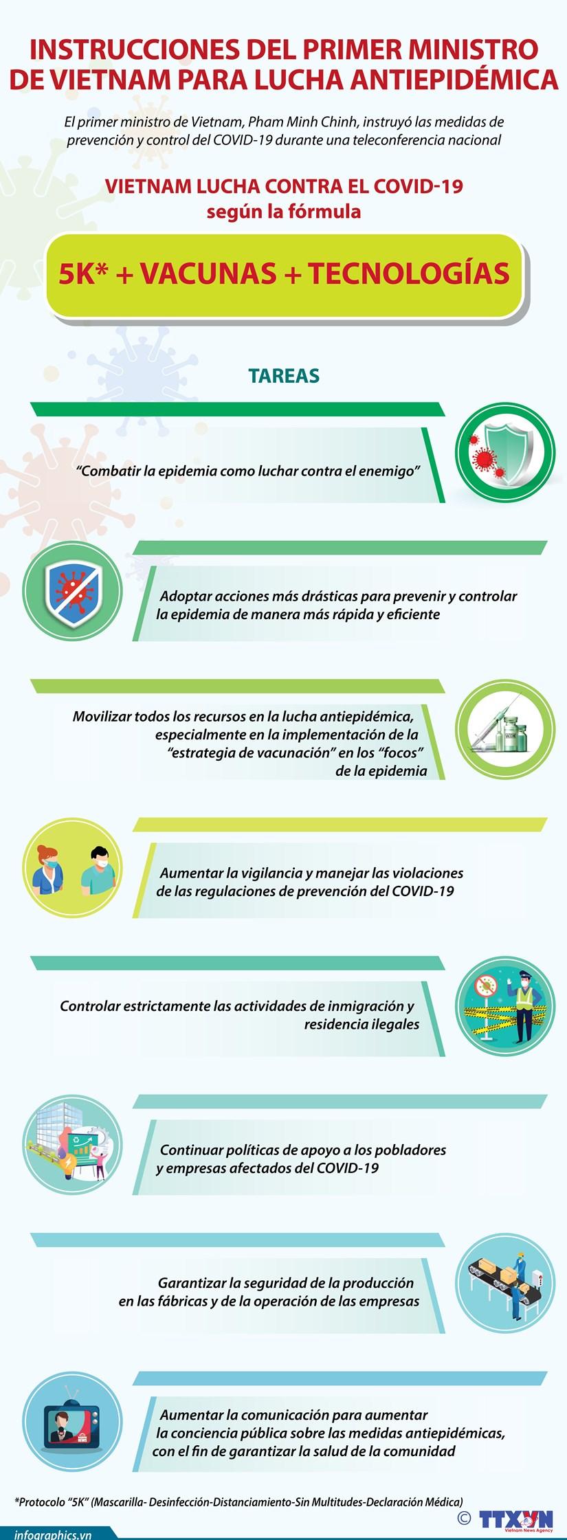 Instrucciones del Primer Ministro de Vietnam para lucha antiepidemica hinh anh 1