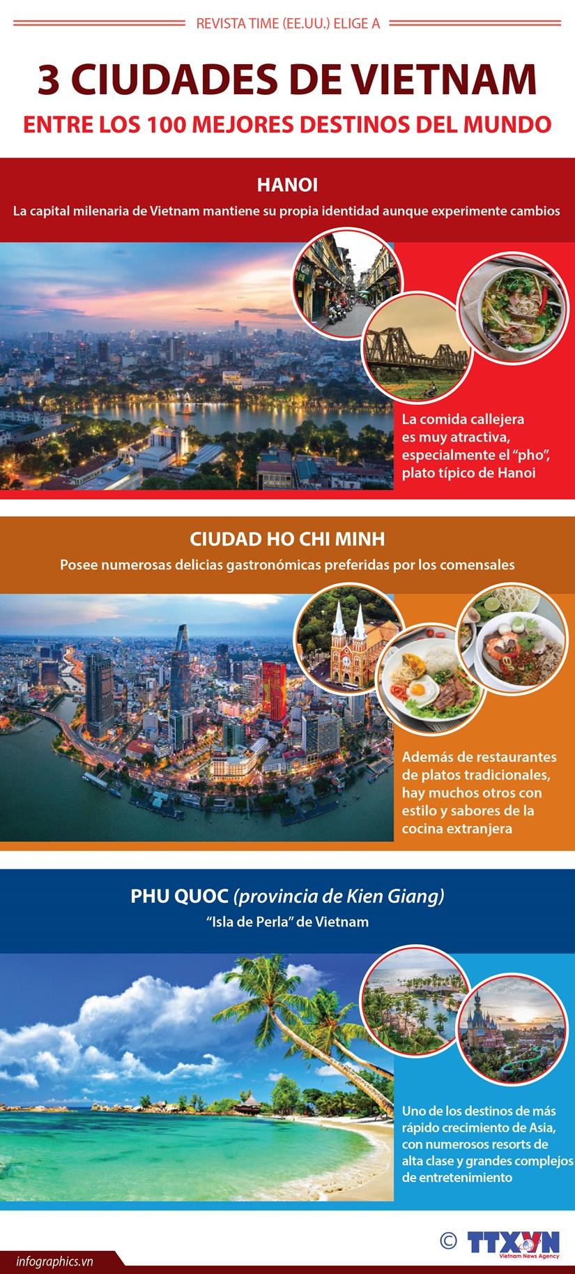 Tres ciudades de Vietnam entre los 100 mejores destinos del mundo hinh anh 1