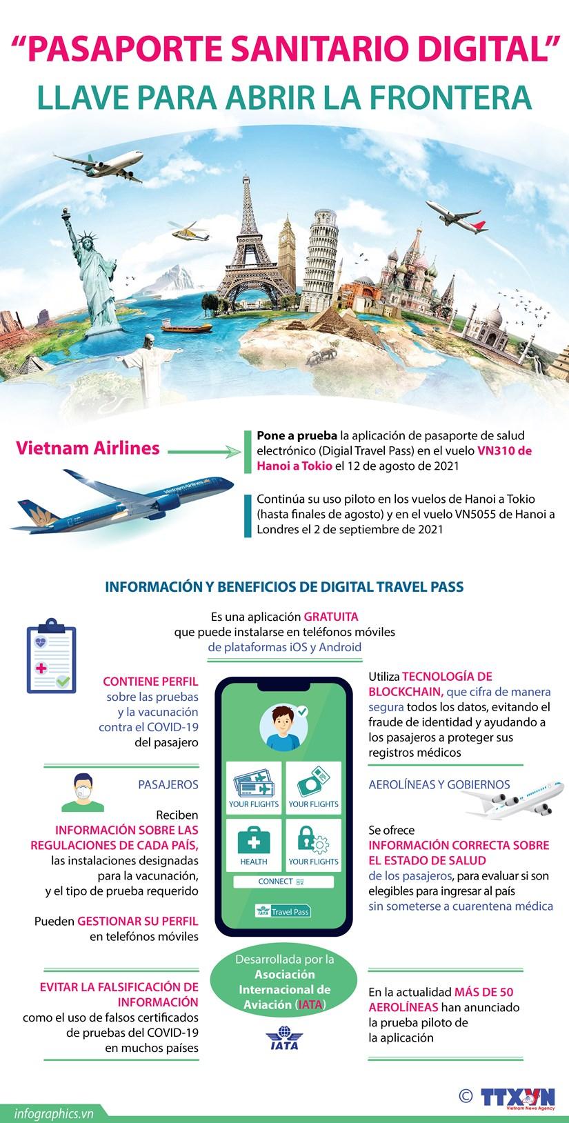 Pasaporte sanitario digital: Llave para abrir la frontera hinh anh 1