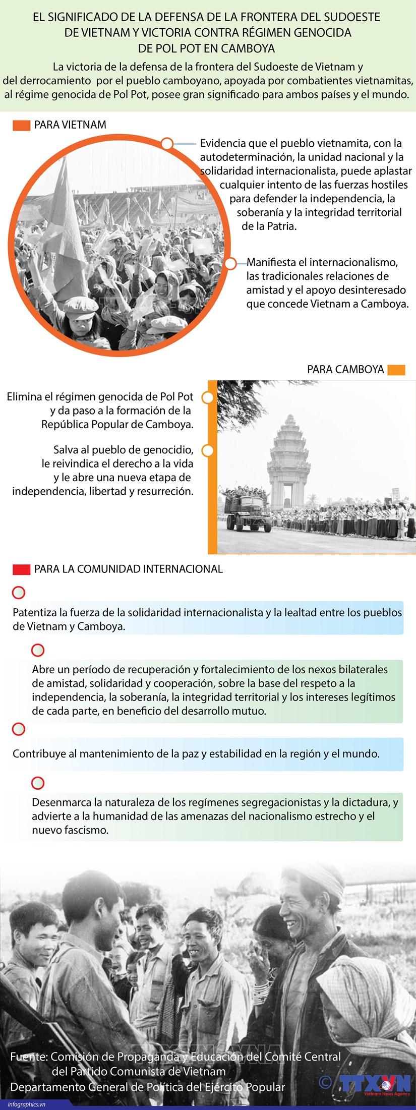 [Infografia] Significado de la defensa de la frontera del Sudoeste de Vietnam y victoria contra regimen genocida de Pol Pot hinh anh 1