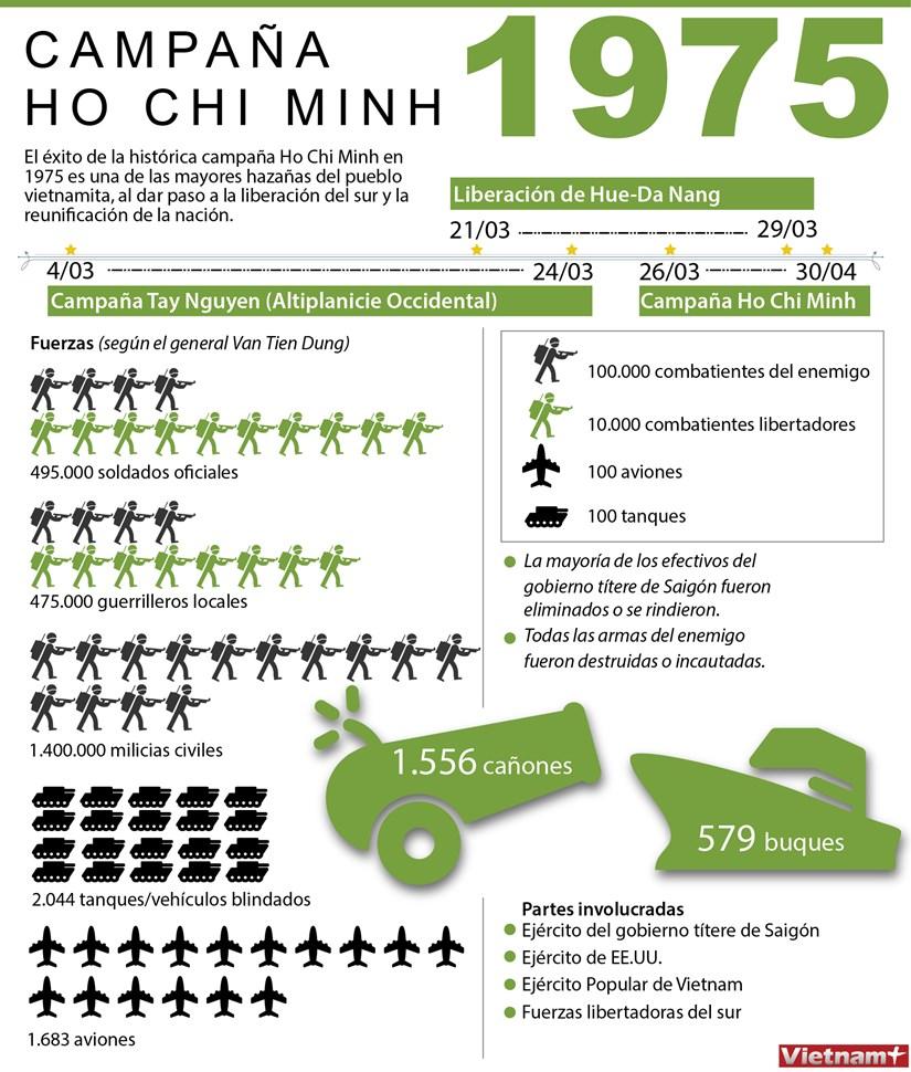 Campana Ho Chi Minh: Hito dorado en la historia de Vietnam hinh anh 1