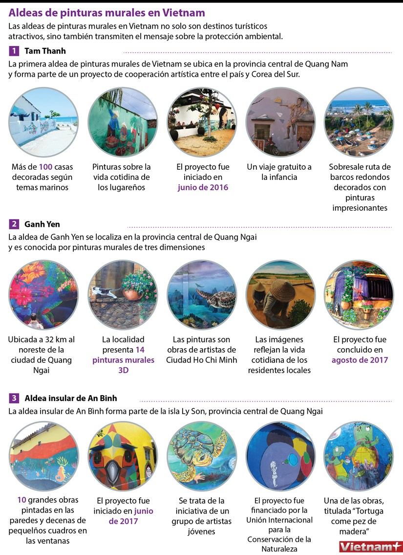 Aldeas de pinturas murales en Vietnam hinh anh 1