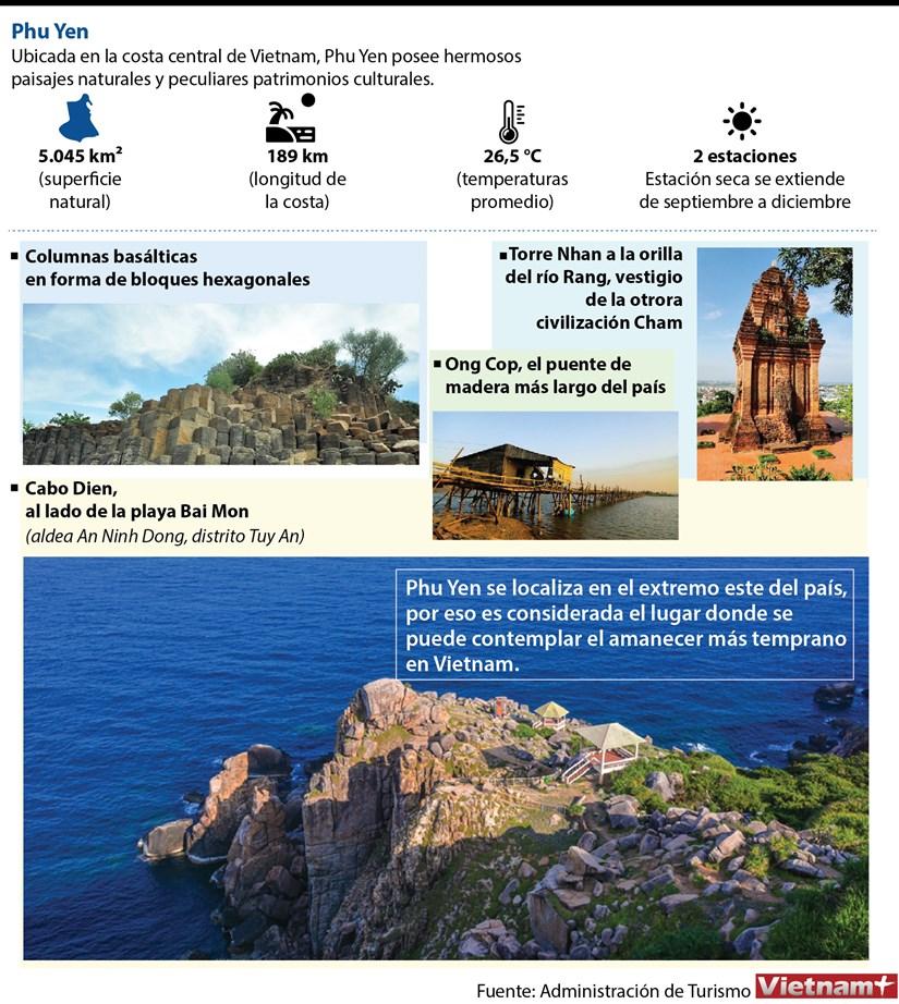 Phu Yen, tierra bendecida con atracciones turisticas hinh anh 1
