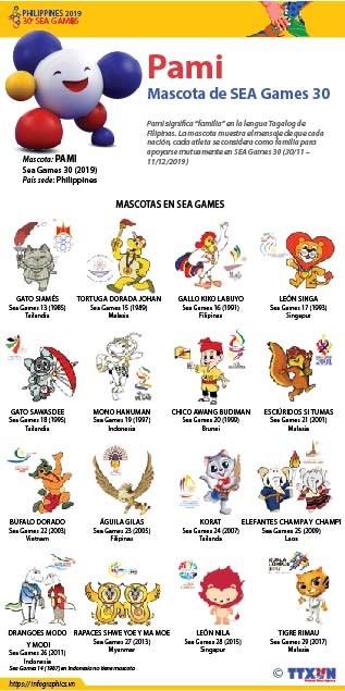 Pami, mascota de SEA Games 30 hinh anh 1