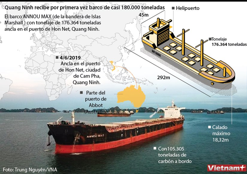 Quang Ninh recibe por primera vez barco de casi 180 mil toneladas hinh anh 1