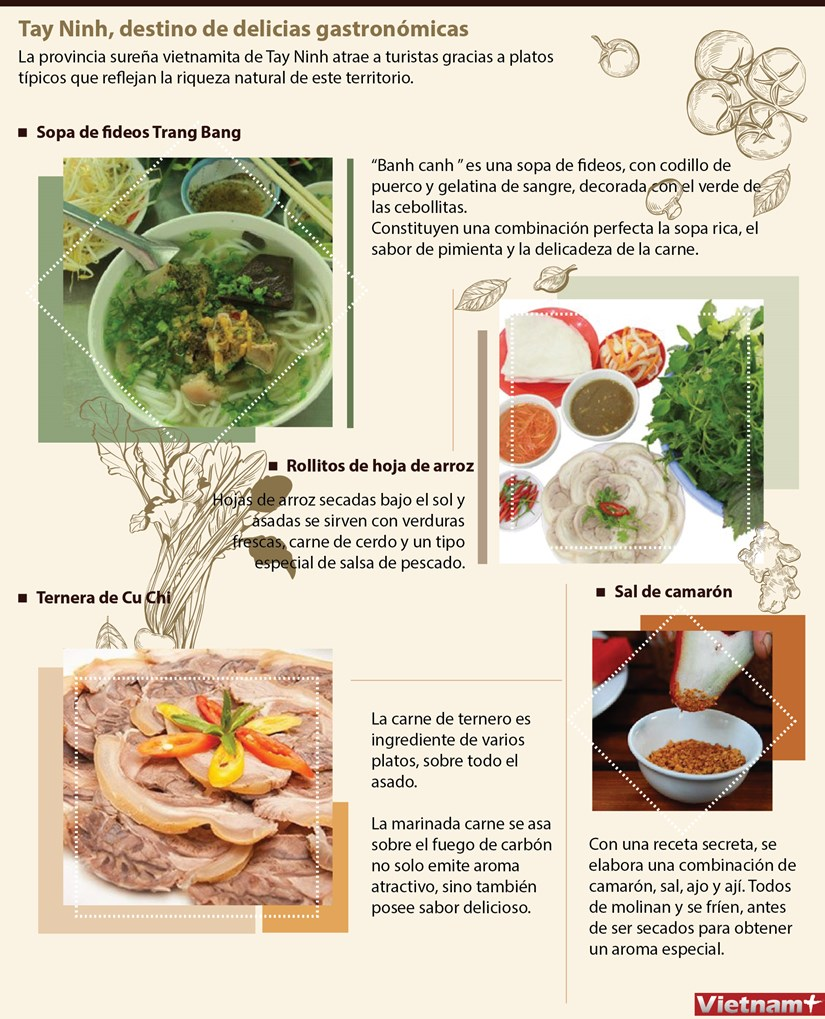 Tay Ninh, destino de delicias gastronomicas hinh anh 1