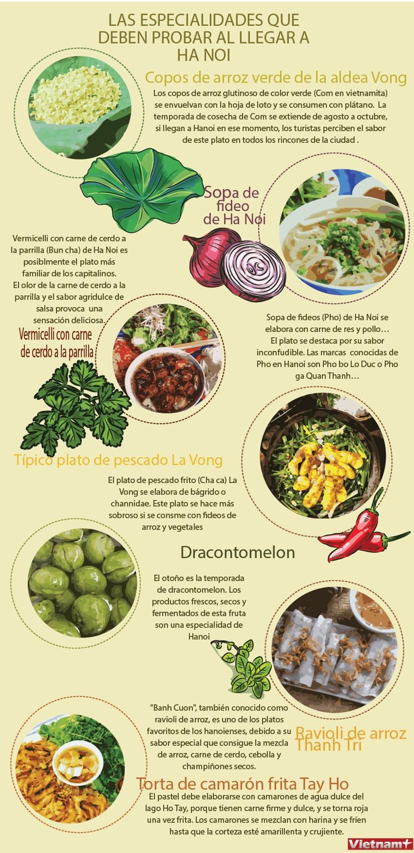 Las especialidades que deben probar al llegar a Hanoi hinh anh 1