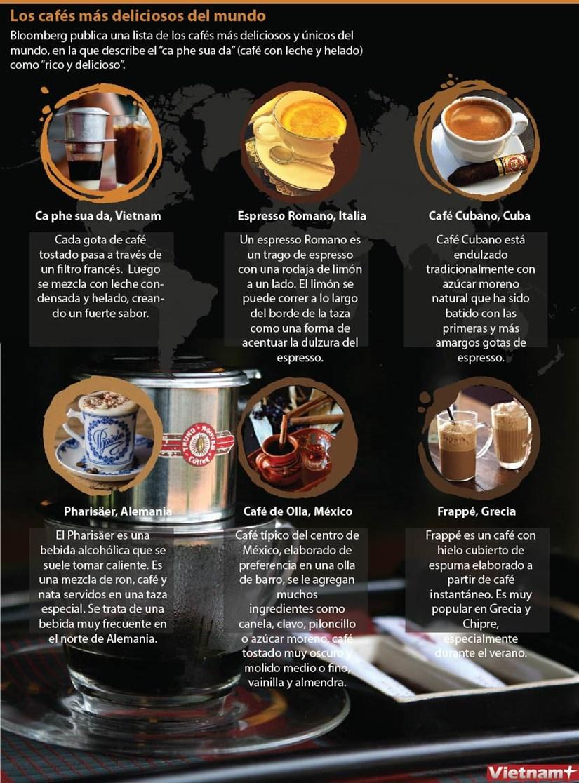Los cafes mas deliciosos del mundo hinh anh 1