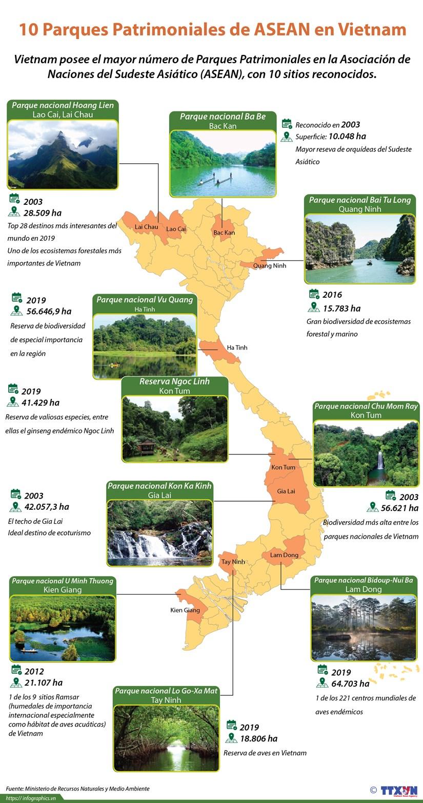 10 Parques Patrimoniales de ASEAN en Vietnam hinh anh 1