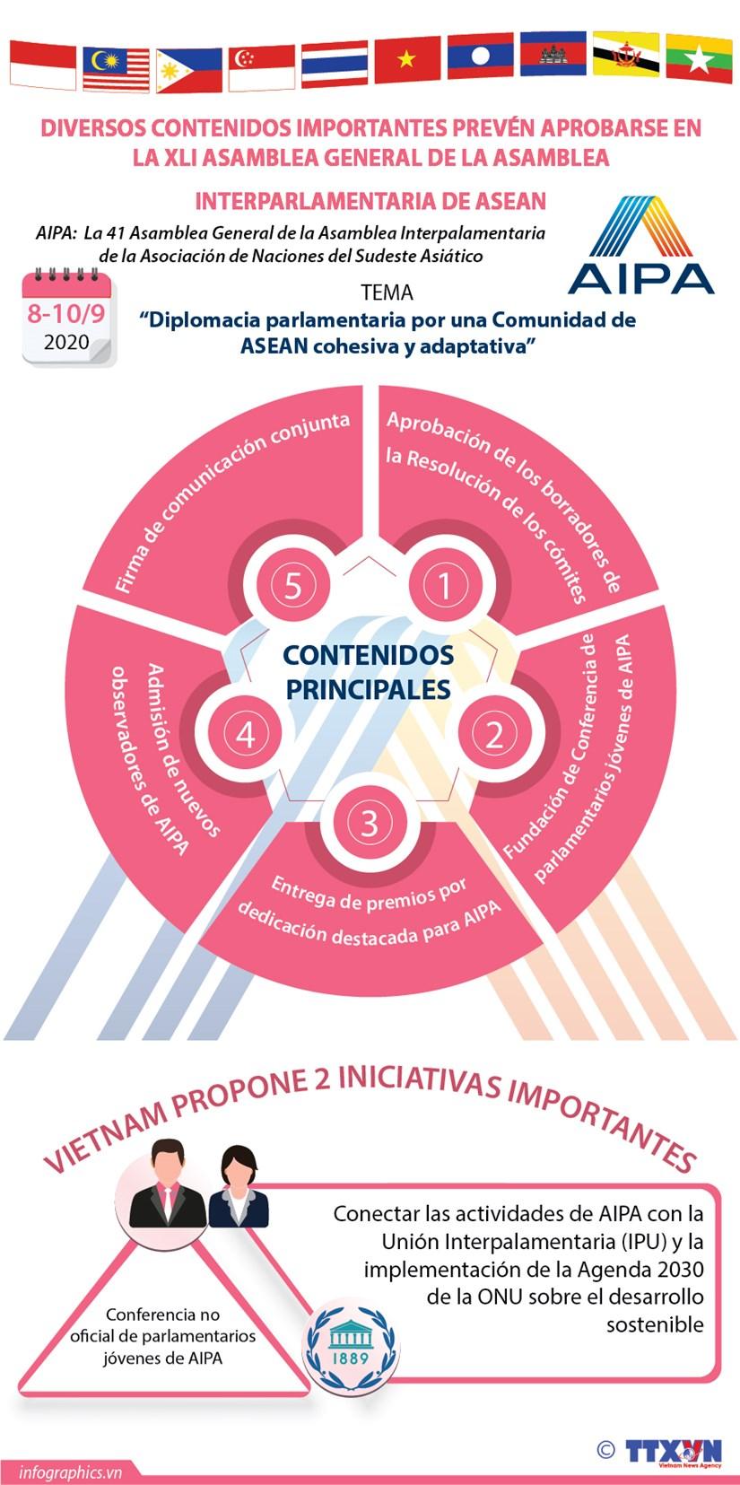 Diversos contenidos importantes preven aprobarse en la AIPA 41 hinh anh 1
