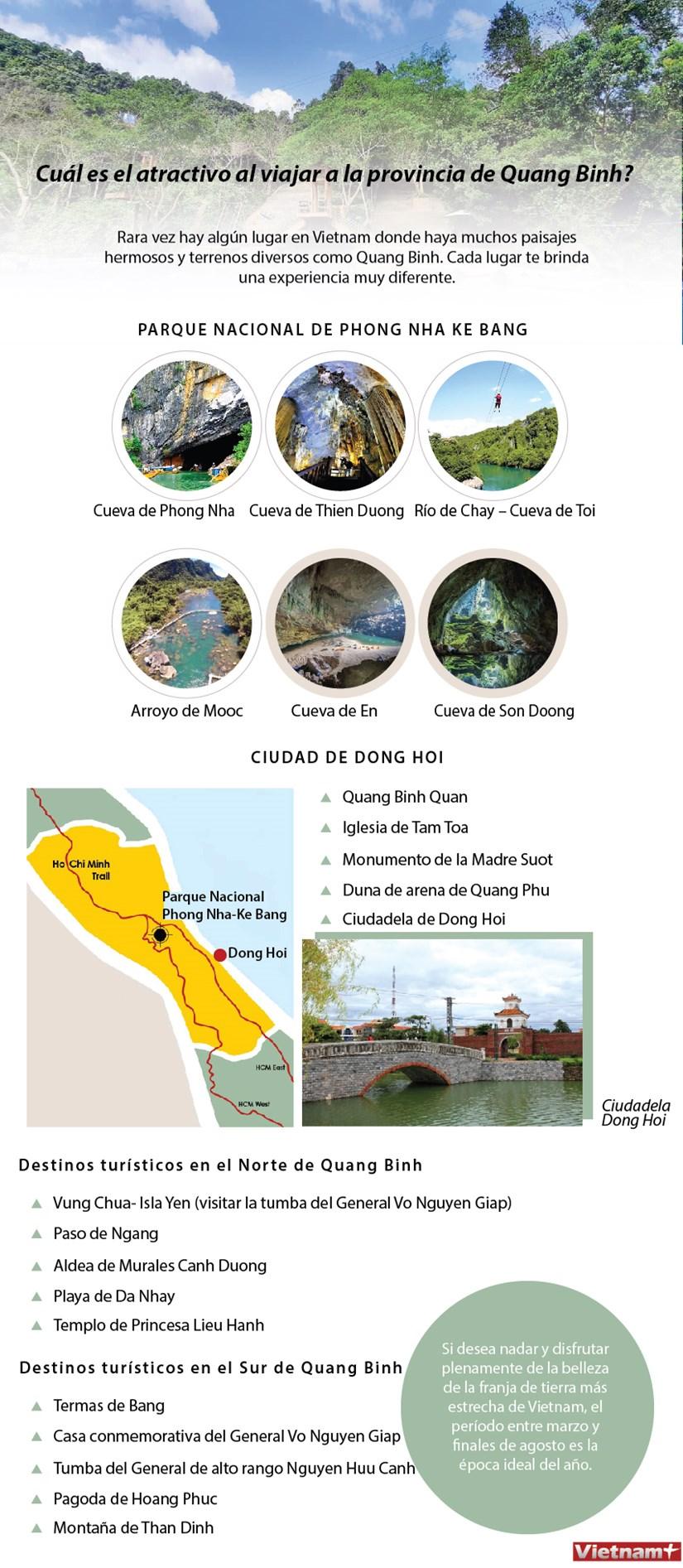 Destinos turisticos atractivos en provincia central de Quang Binh hinh anh 1