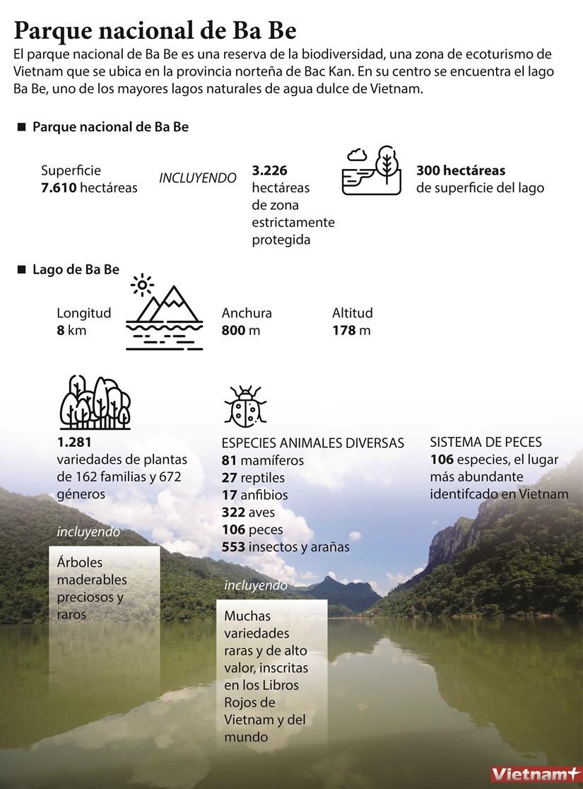 Parque nacional de Ba Be hinh anh 1