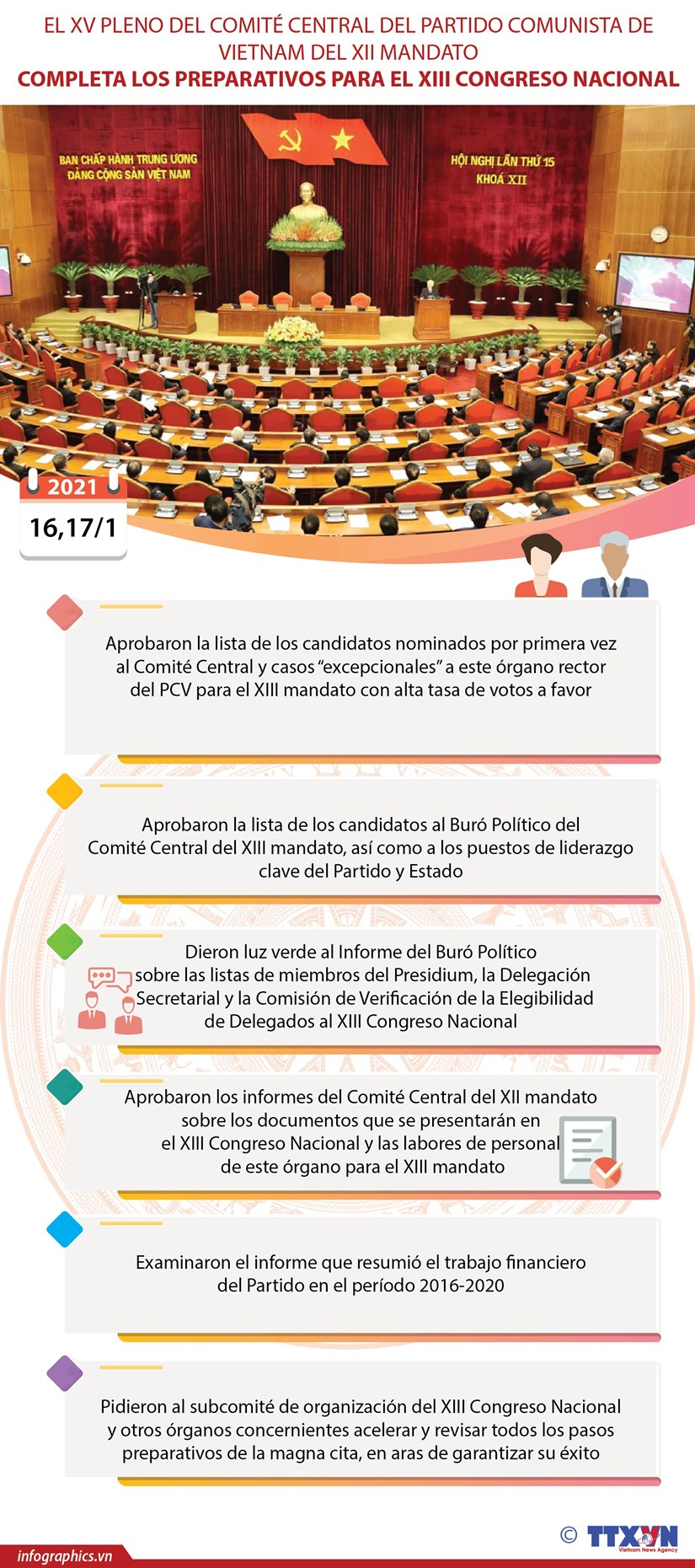 Comite Central del PCV cumple la agenda trazada de su XV pleno hinh anh 1