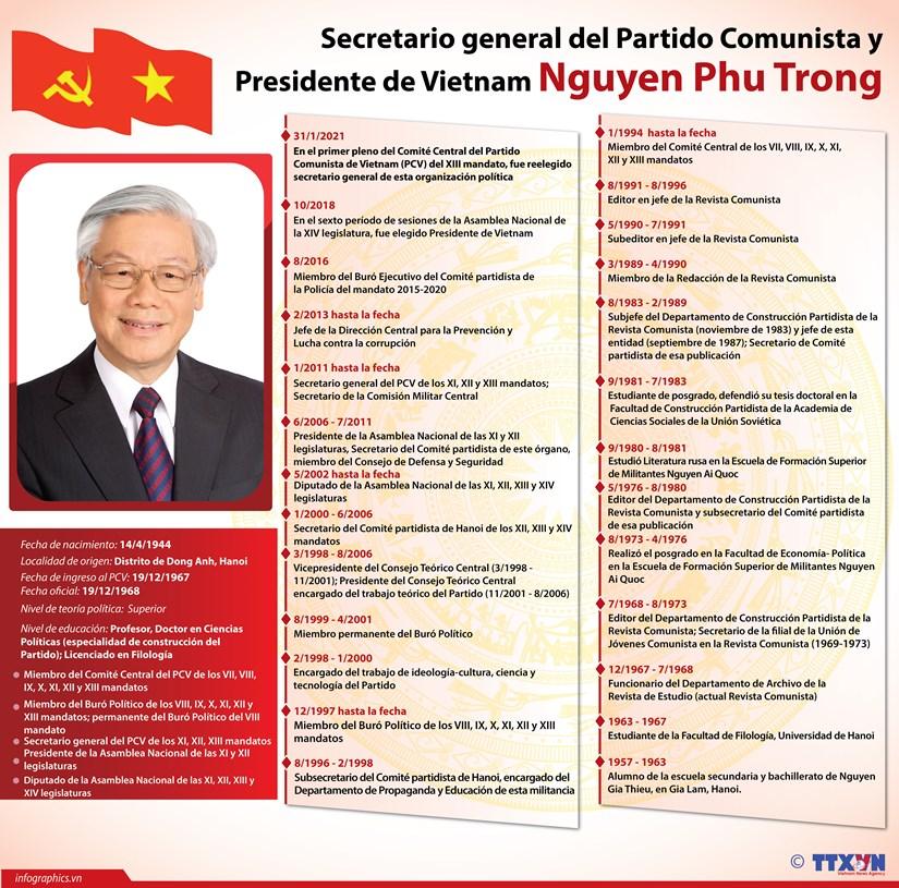 Secretario general del Partido Comunista y presidente de Vietnam Nguyen Phu Trong hinh anh 1