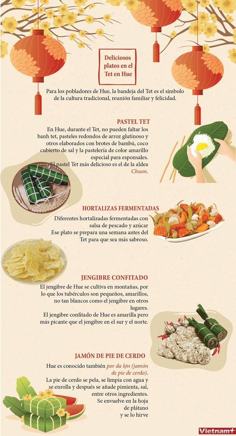 Platos deliciosos durante el Tet en Hue hinh anh 1