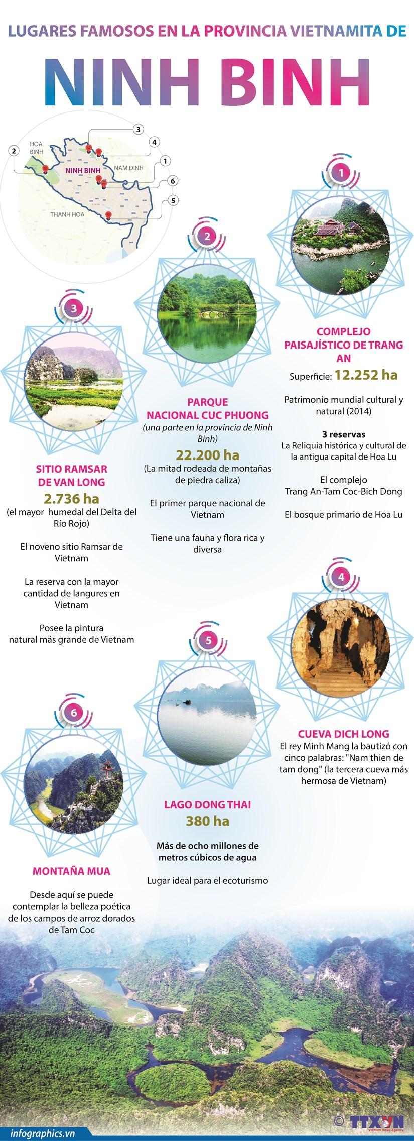 Lugares famosos en la provincia vietnamita de Ninh Binh hinh anh 1