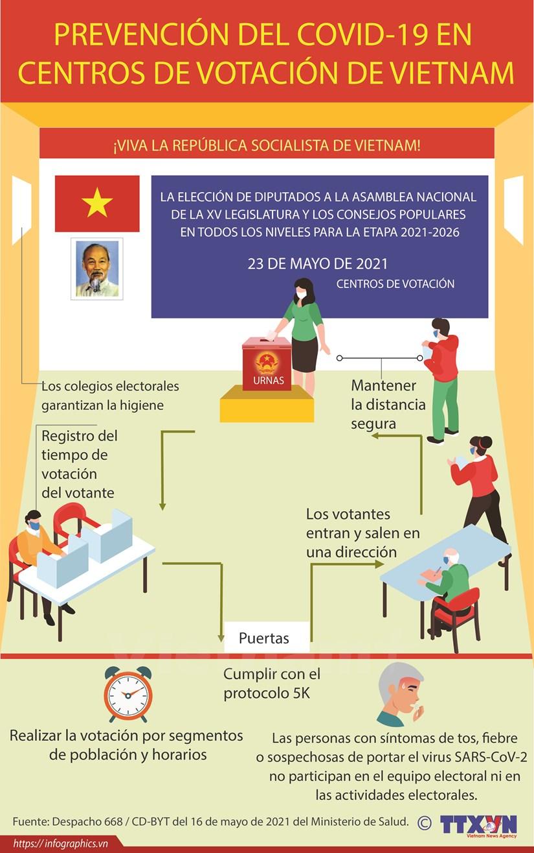 Prevencion del COVID-19 en centros de votacion de Vietnam hinh anh 1