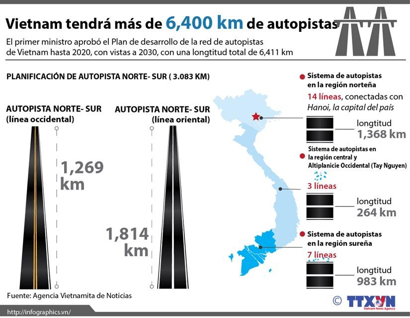 [Infografia] Vietnam tendra mas de 6,400 kilometros de autopistas hinh anh 1