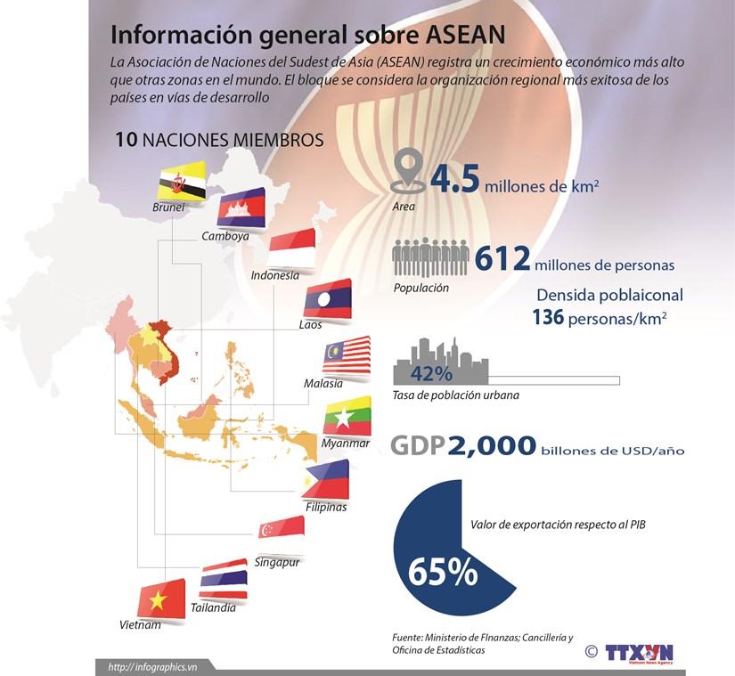 [Infografia] Informacion general sobre la ASEAN hinh anh 1