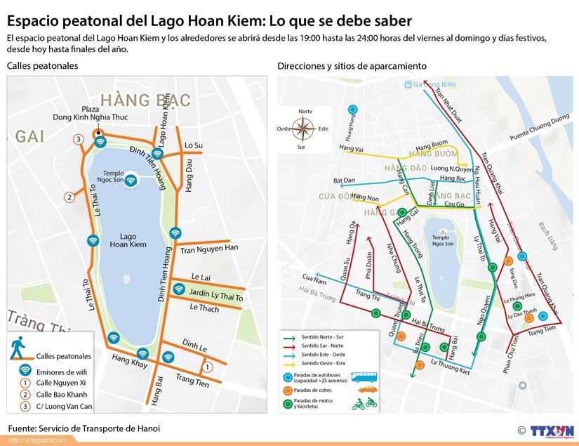 [Infografia] Espacio peatonal del Lago Hoan Kiem: Lo que se debe saber hinh anh 1