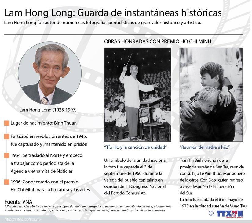[Infografia] Lam Hong Long: Guarda de instantaneas historicas hinh anh 1