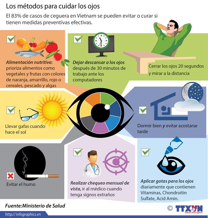 Los metodos para cuidar los ojos hinh anh 1