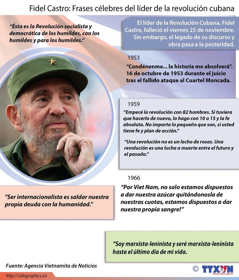 [Infografia] Fidel Castro: Frases celebres del lider de la revolucion cubana hinh anh 1