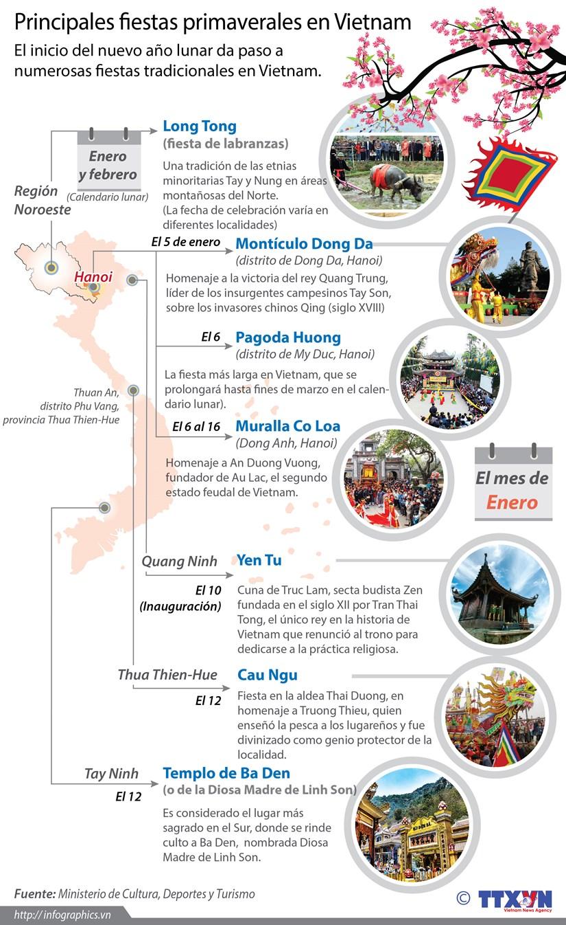 [Infografia] Guia de fiestas primaverales en Vietnam hinh anh 1
