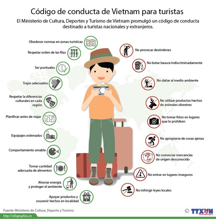 [Infografia] Codigo de conducta de Vietnam para turistas hinh anh 1