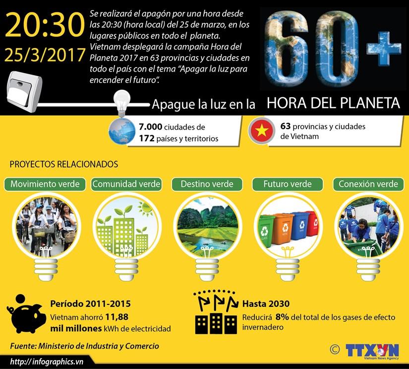 [Infografia] Apague la luz en la hora del planeta hinh anh 1
