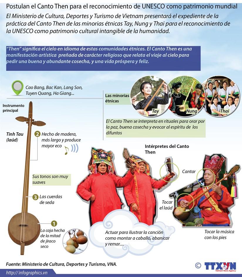 [Infografia] Postulan el Canto Then para el reconocimiento de la UNESCO como patrimonio mundial hinh anh 1
