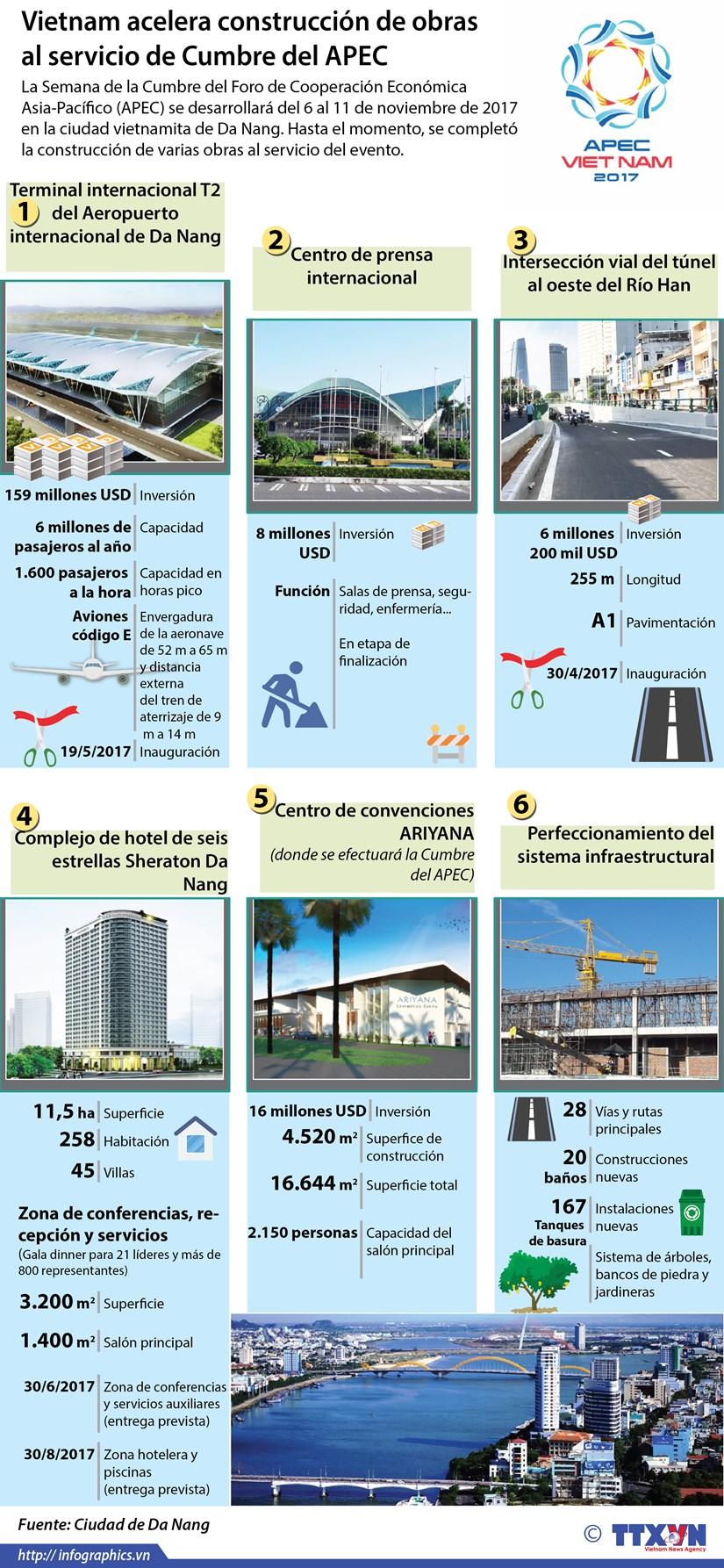 [Infografia] Vietnam acelera construccion de obras al servicio de Cumbre del APEC hinh anh 1