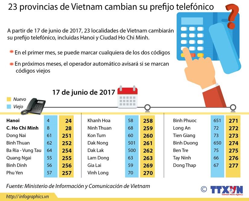 [Infografia] 23 provincias de Vietnam cambian su prefijo telefonico hinh anh 1