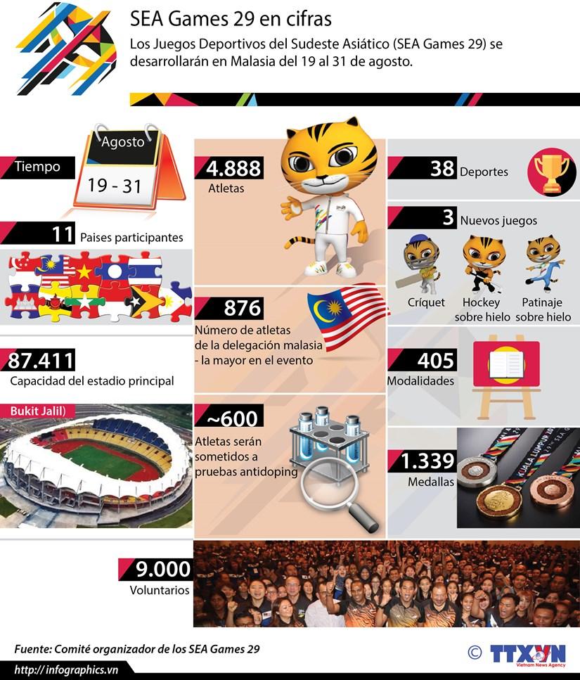 [Infografia] SEA Games 29 en cifras hinh anh 1