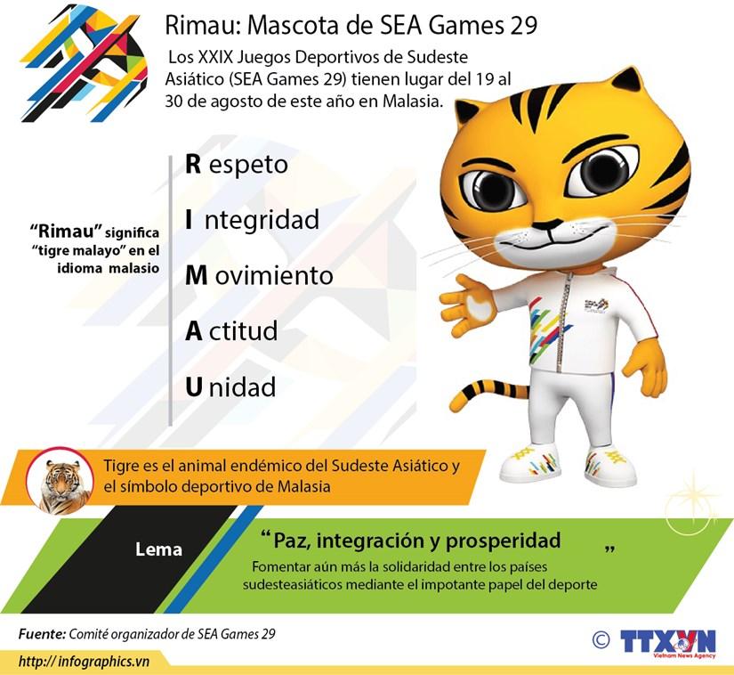 Rimau: Mascota de SEA Games 29 hinh anh 1