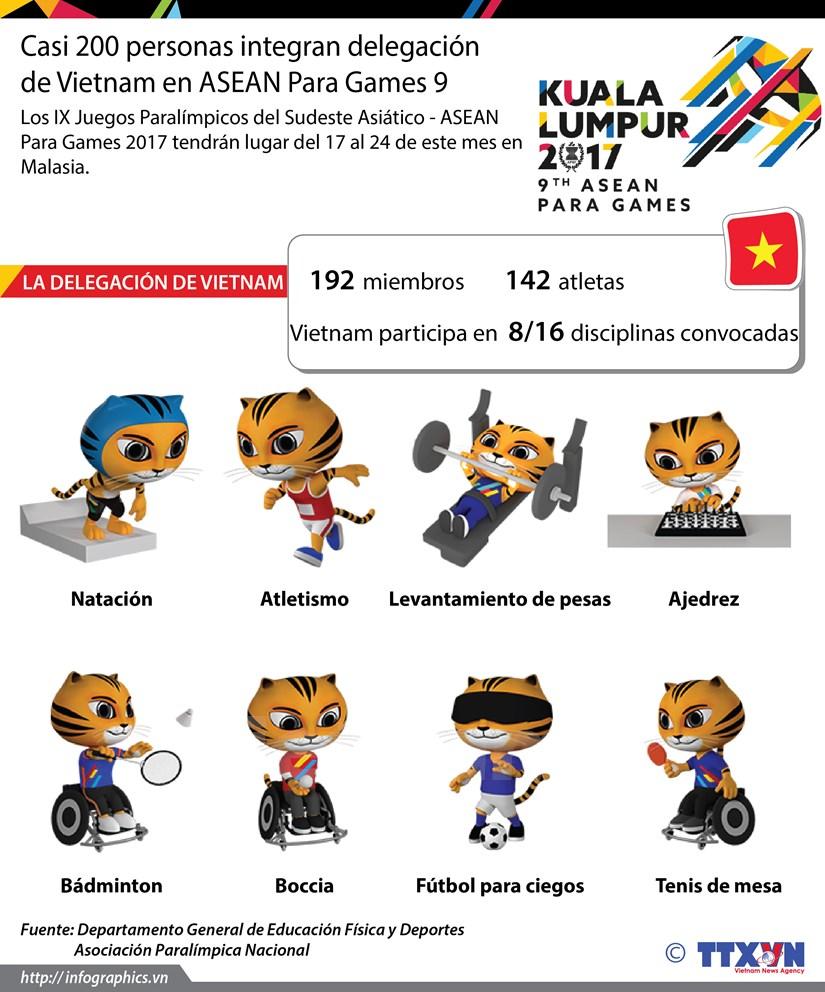 [Infografia] La delegacion de Vietnam en los ASEAN Para Games 2017 hinh anh 1