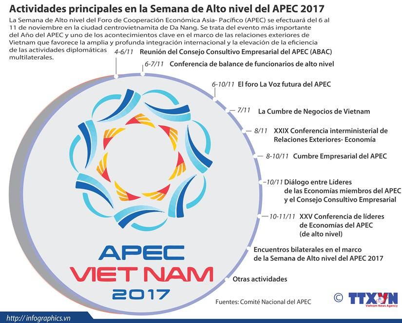 Actividades principales de la Semana del APEC 2017 hinh anh 1