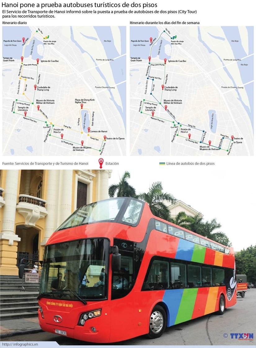 Hanoi pone a prueba autobuses turisticos de dos pisos hinh anh 1